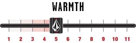 Warmth Rating 5