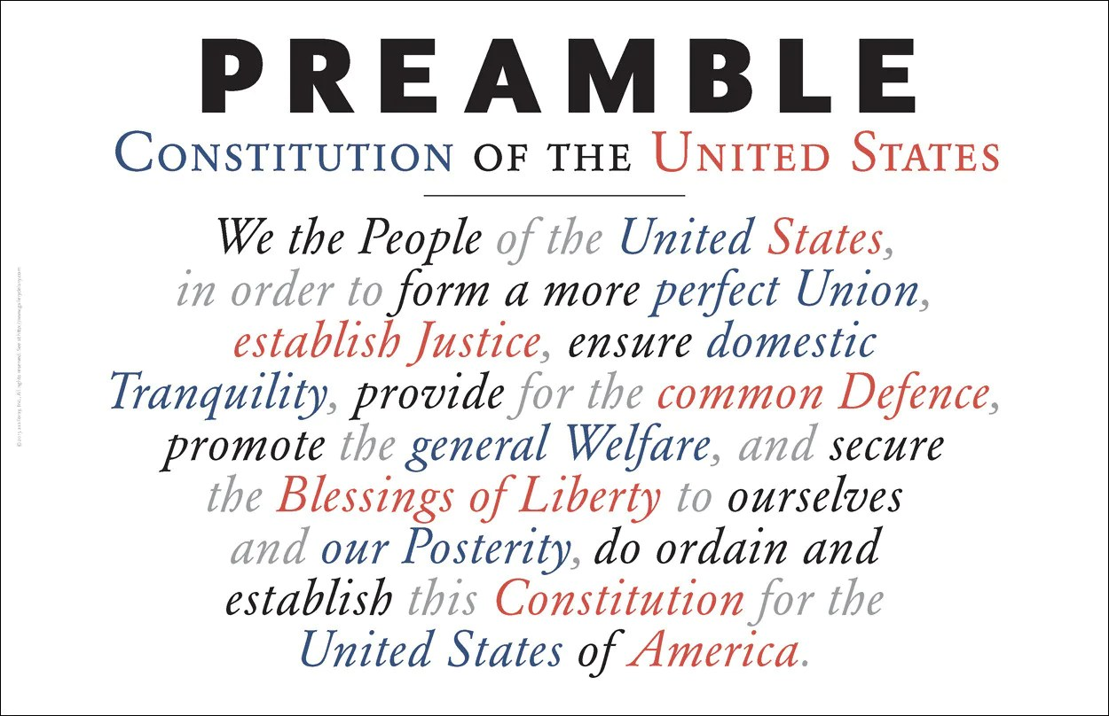 graphic relating to Preamble Printable titled Us Consution Preamble Printable
