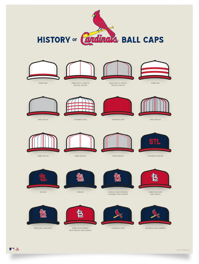 cardinals history of ball caps poster