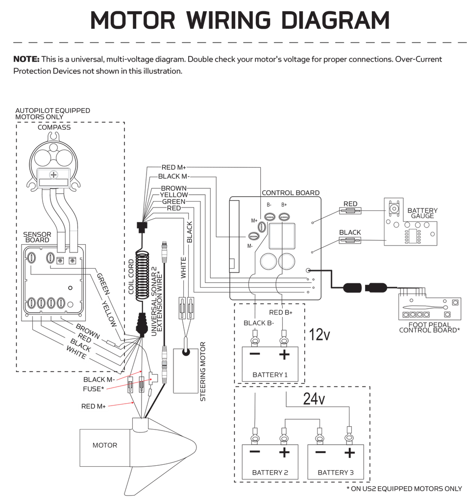 Minn Kota 24 Volt Power Drive V2AP & RTSPAP Control