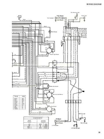 AllisChalmers 5040 Diesel Tractor  Operator's Manual