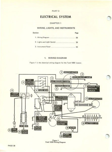 Ford 1000 Tractor  Repair Manual