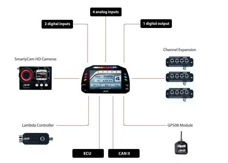 AiM MXS Link ECU G4