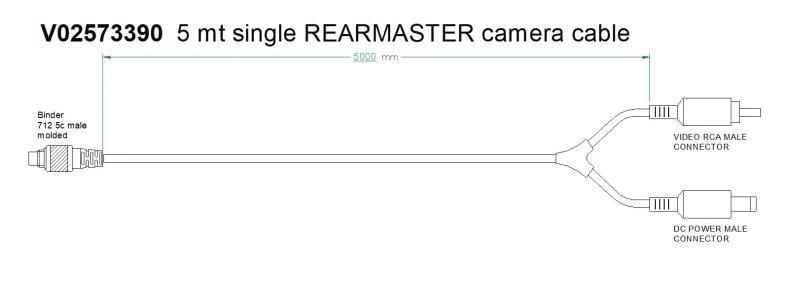 Single RearMaster camera