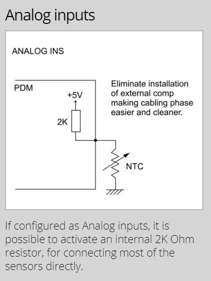 inputs diagram 1
