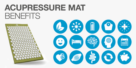 ComfortPro™ Acupressure Mat