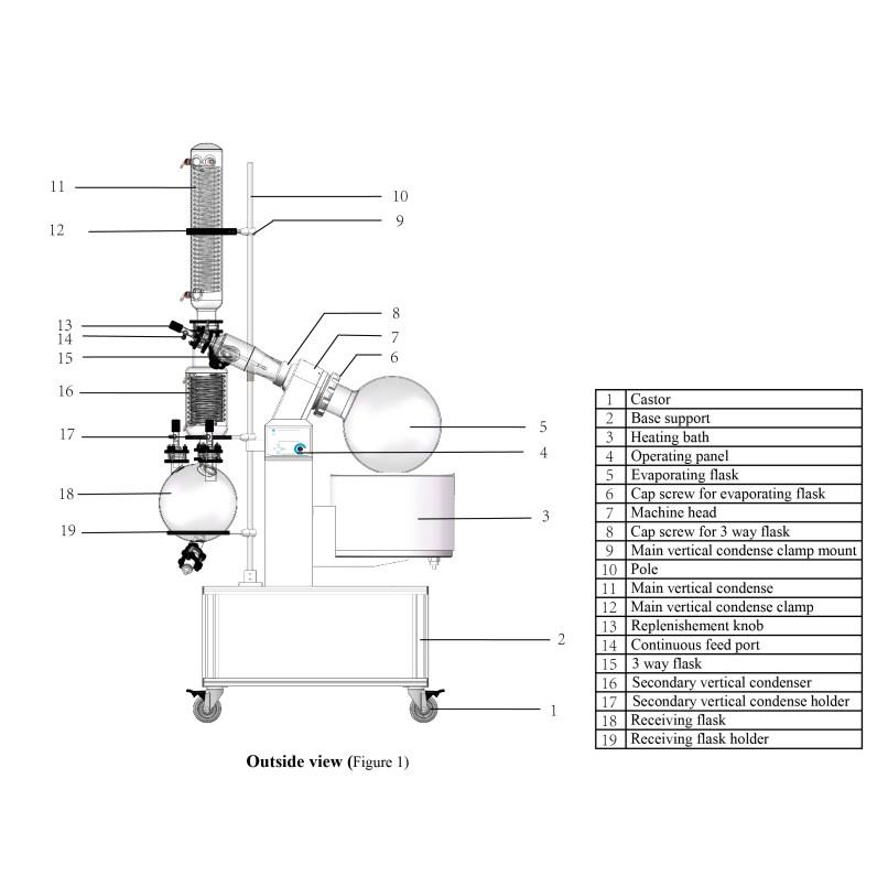 Hfs 20l Rotary Evaporator W