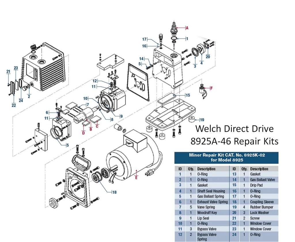 Welch 8925 Pump minor repair kit 8925K02  Welch Vacuum  Gardner Denver