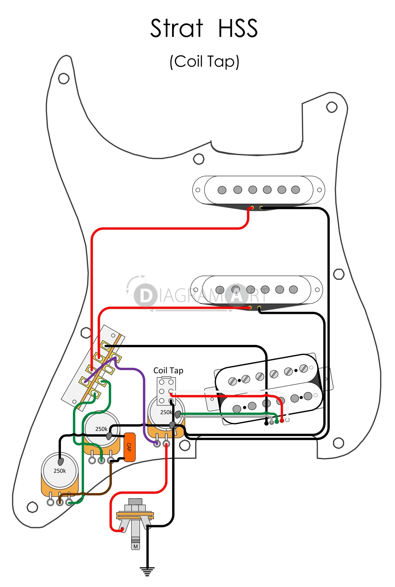 Electric Guitar Wiring: Strat HSS (Coil Tap) [Electric Circuit]