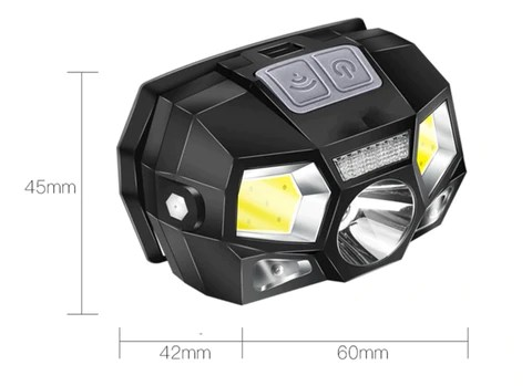 Brightest Rechargeable LED Headlamp Light