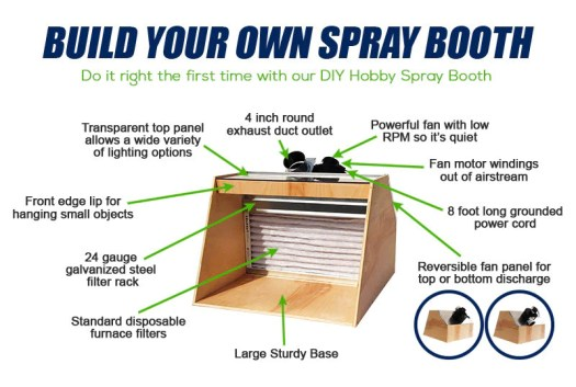 Build Your Own Spray Booth Hobby Specifications