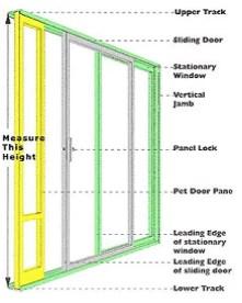 dog door for sliding glass doors