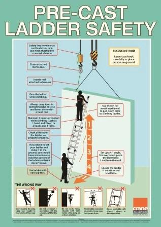 a2 precast ladder safety poster