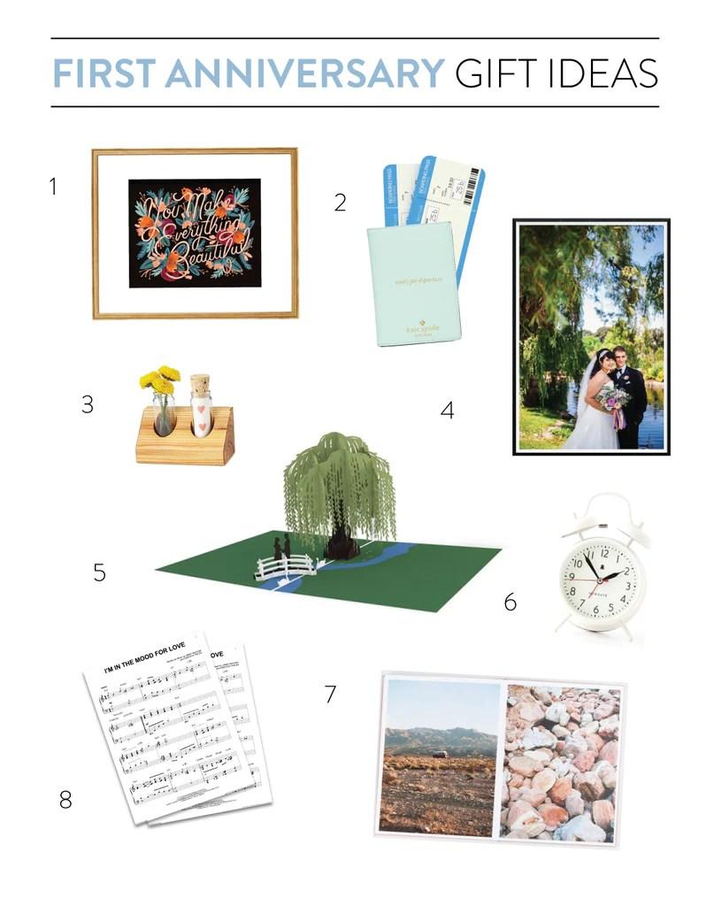 First Anniversary Gift Ideas Lovepop
