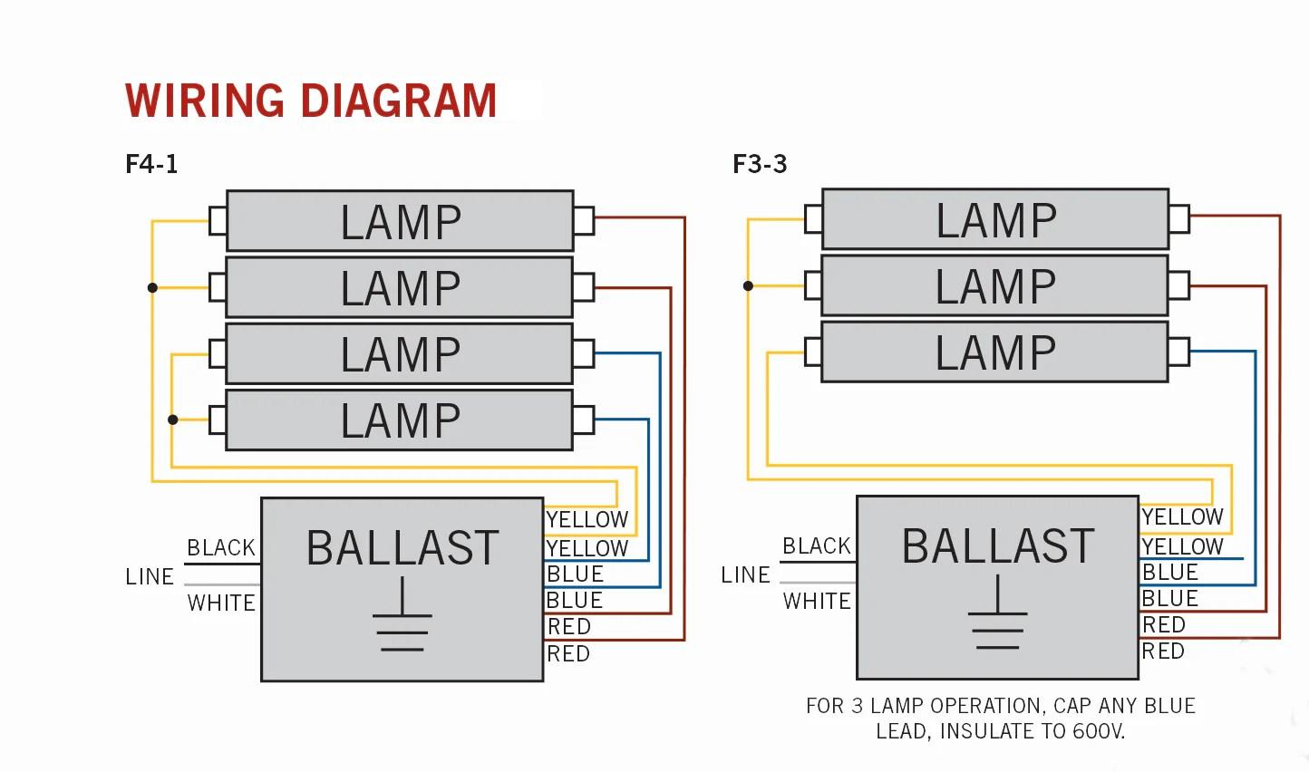 Electronic Ballast Keystone 3 or 4 Lamp T8 Model KTEB432UVISNPEMI | Orilis LED Lighting