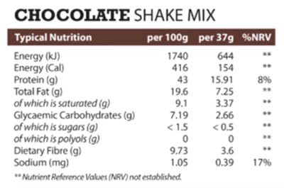 keto-nutrition