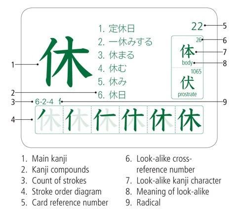 Buy Japanese Kanji Flashcards, Series 2 Volume 1 by White