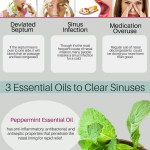 3 Essential Oils To Clear Sinuses Organic Aromas