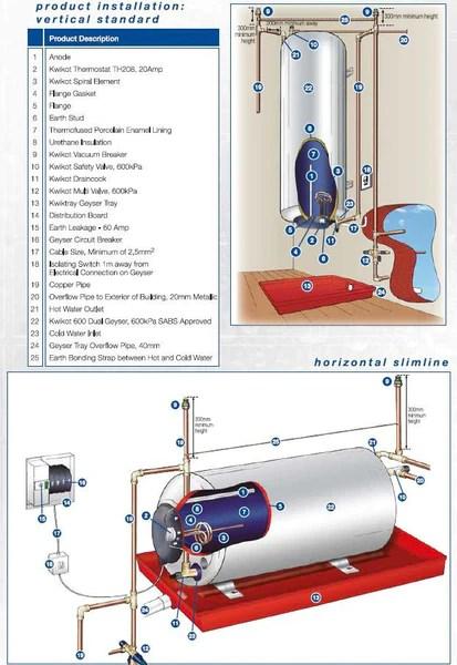 Electric Water Heaters: Kwikot 600 Dual Electric Water Heaters