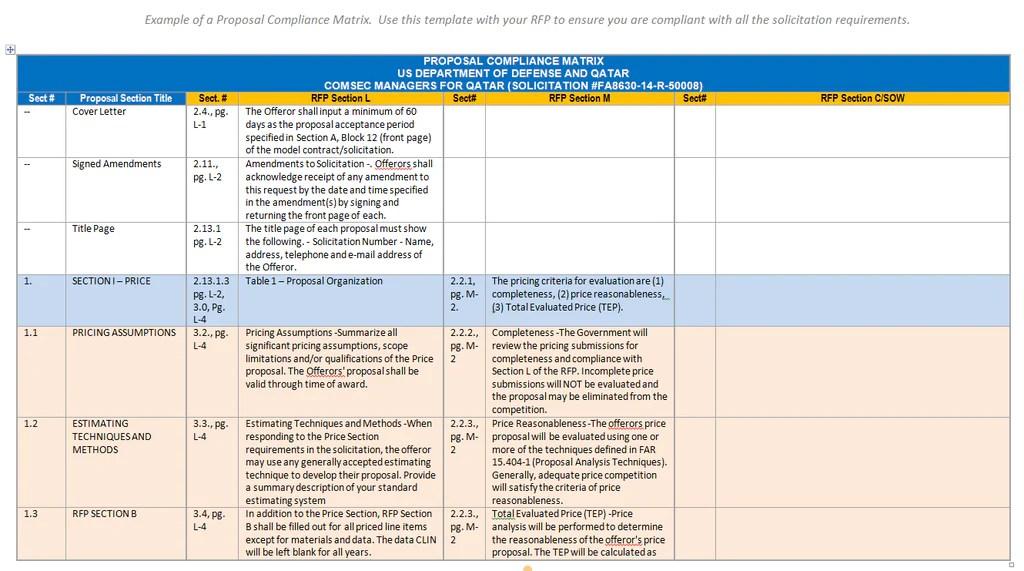 Academic Proofreading Format Make Resume