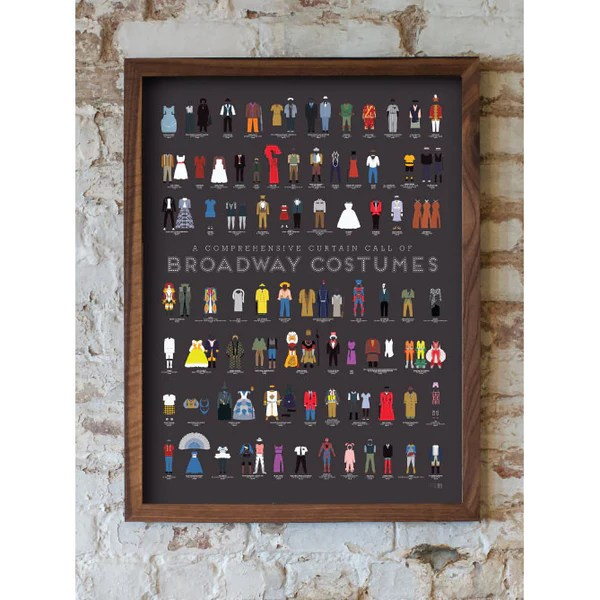 A Comprehensive Curtain Call Of Broadway Costumes Poster Pop Chart Lab Zillymonkey
