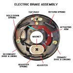 Identifying And Troubleshooting Electric Trailer Brakes Www Ordertrailerparts Com