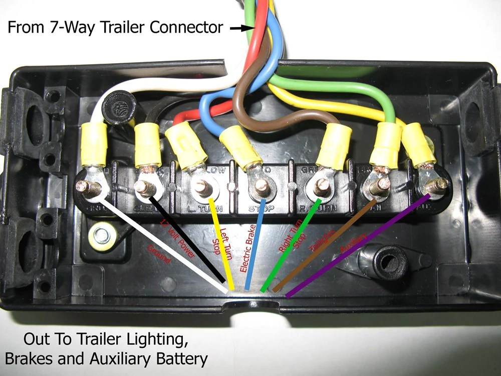 Trailer Wiring Junction Box | wwwOrderTrailerParts