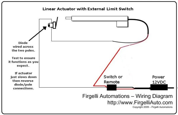 External LimitSwitch Kit for Actuators – Firgelli Automations