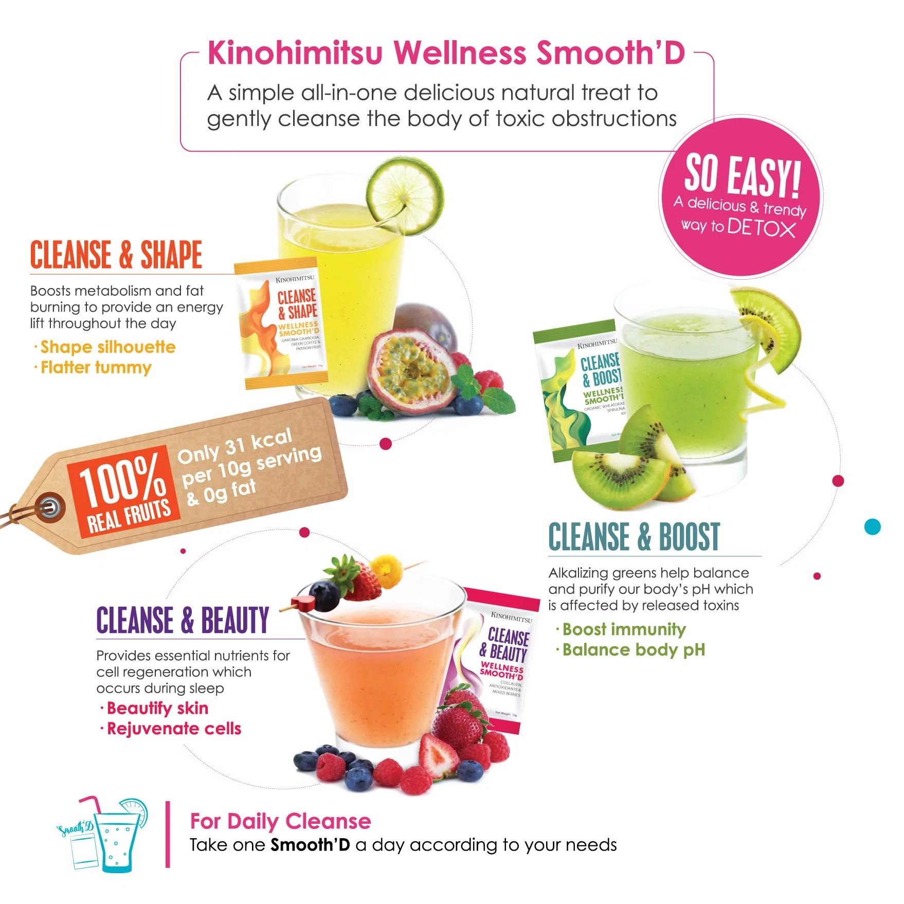 Kinohimitsu Wellness Smooth'D