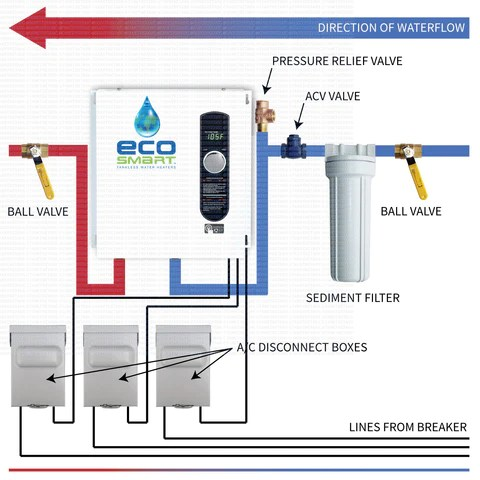 EcoSmart ECO24 Electric Tankless Water Heater 24kW – Tank