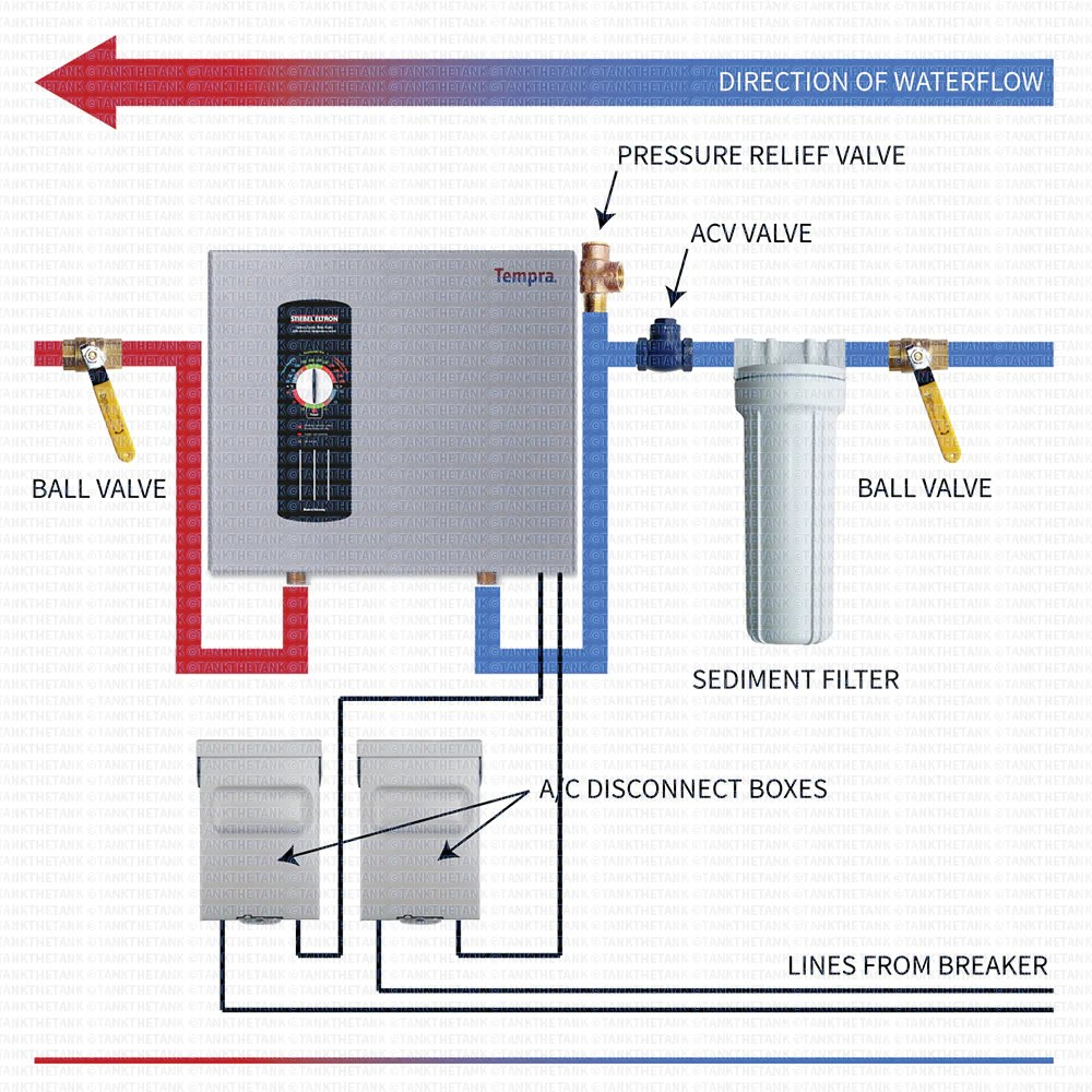 Installation diagram for Stiebel Eltron Tempra 15B through