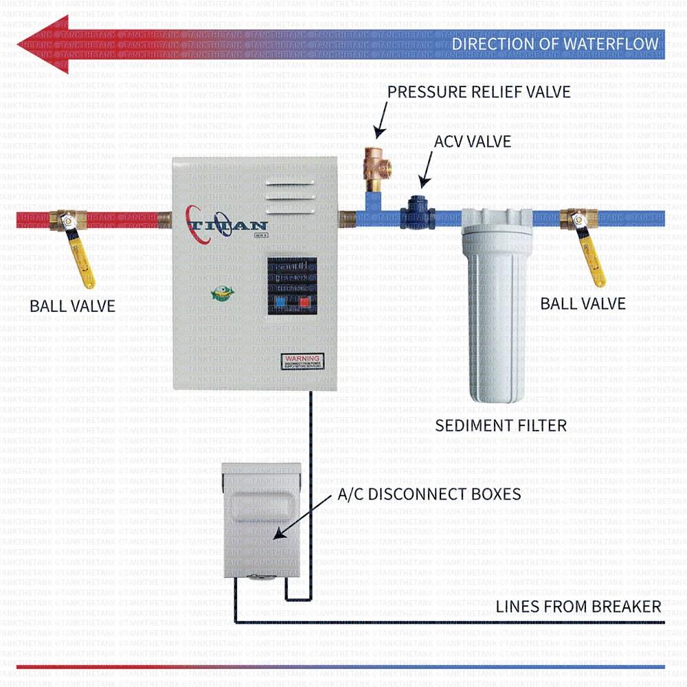 Modern Apexi Turbo Timer Install Festooning - Wiring Diagram Ideas ...