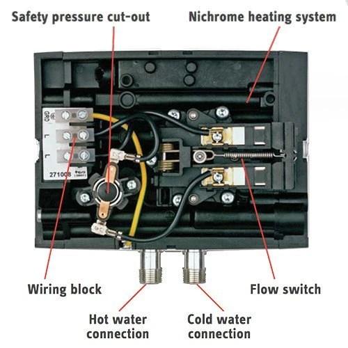 Stiebel Eltron Mini 3 PointOfUse Tankless Water Heater