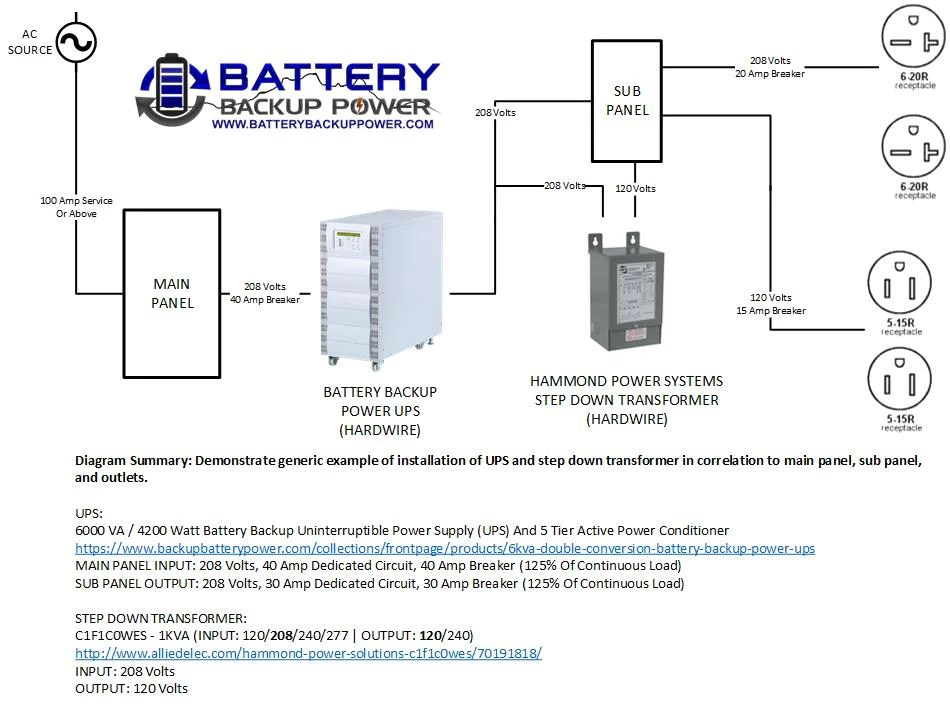 Wiring Diagrams For Hardwire UPS – Battery Backup Power, Inc
