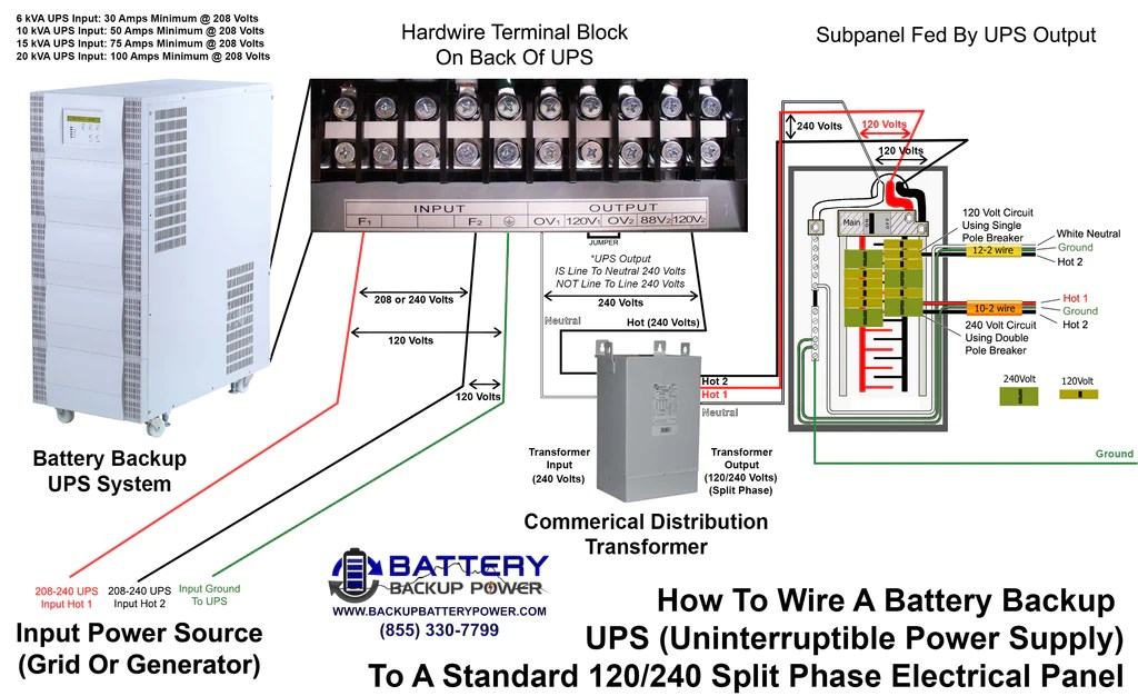 Wiring A Battery Backup Power UPS To A Subpanel – Battery Backup Power, Inc
