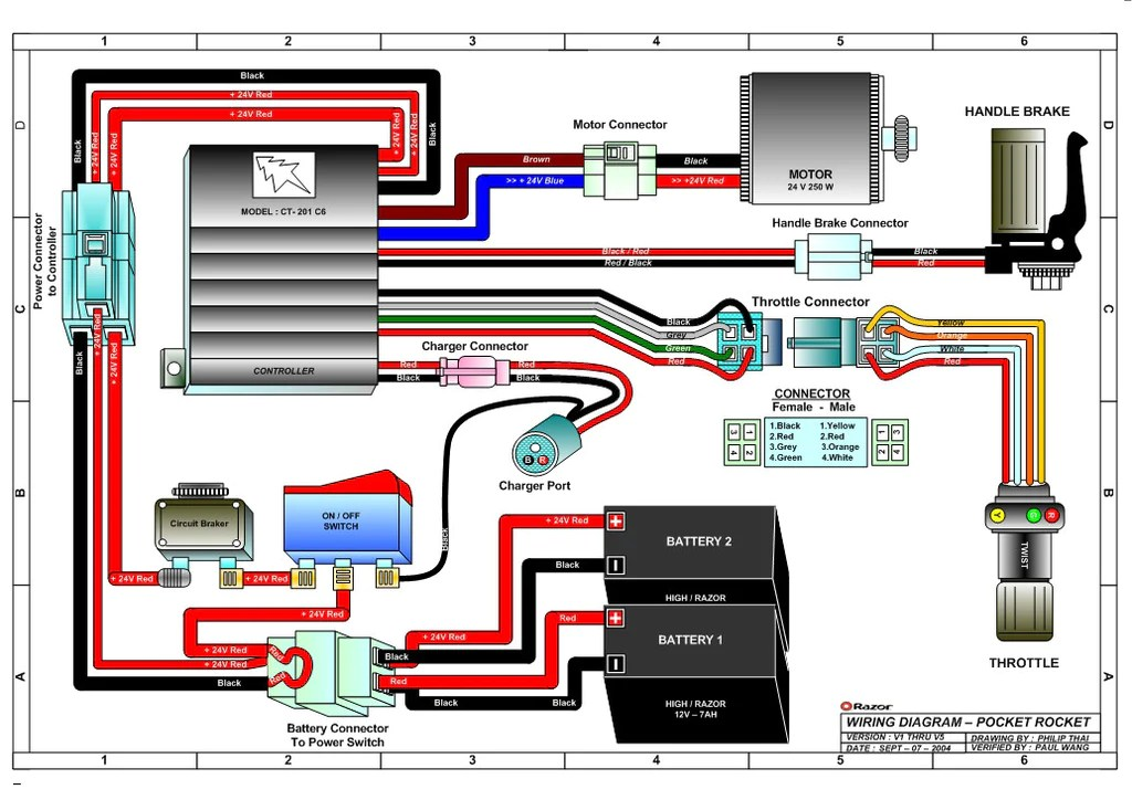 Electrical System Diagrams for Pocket bike dirt bike atv