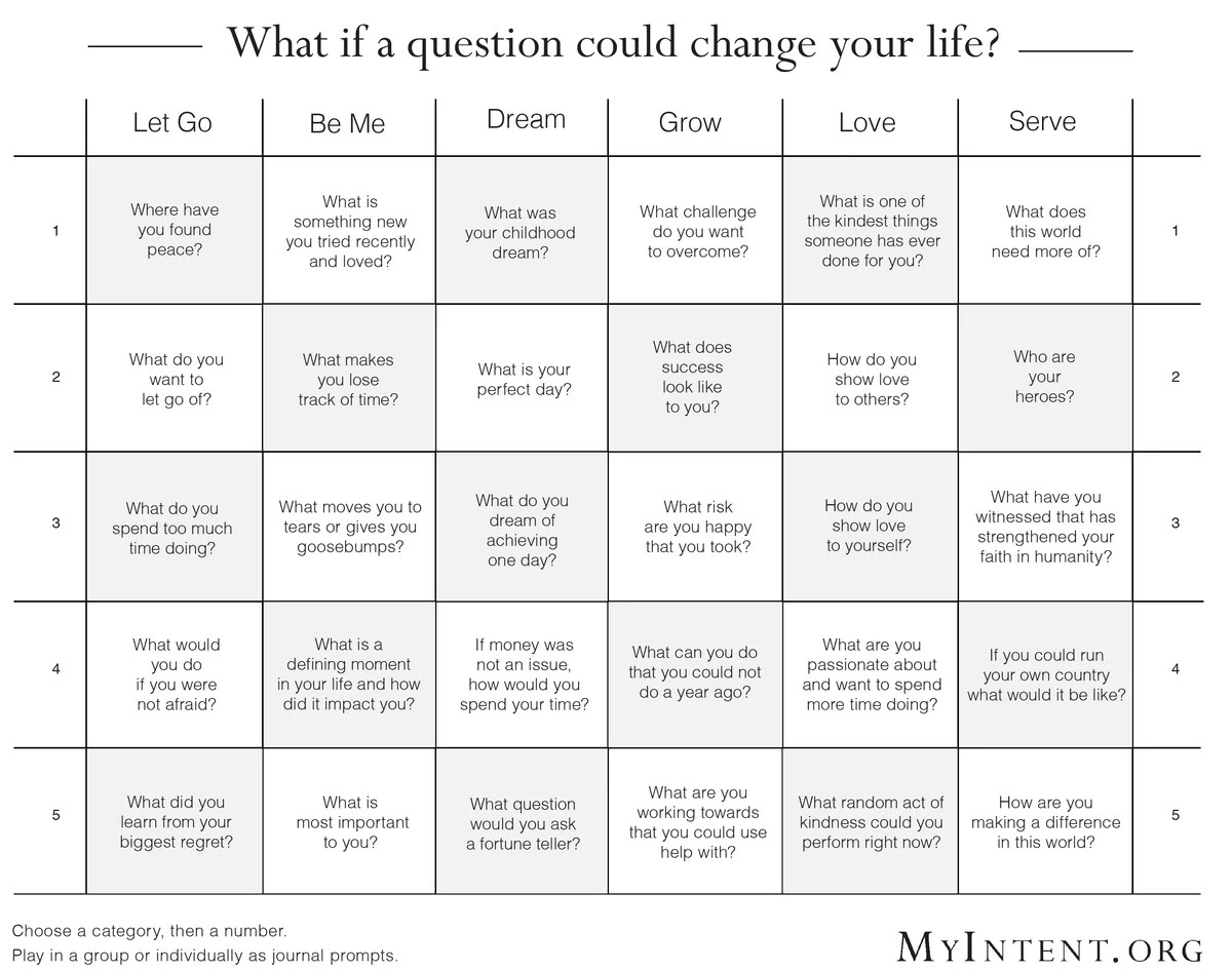 Letting Go Worksheet For Adults