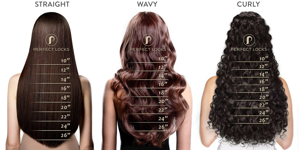 Hair Extension Length Guide Perfect Locks