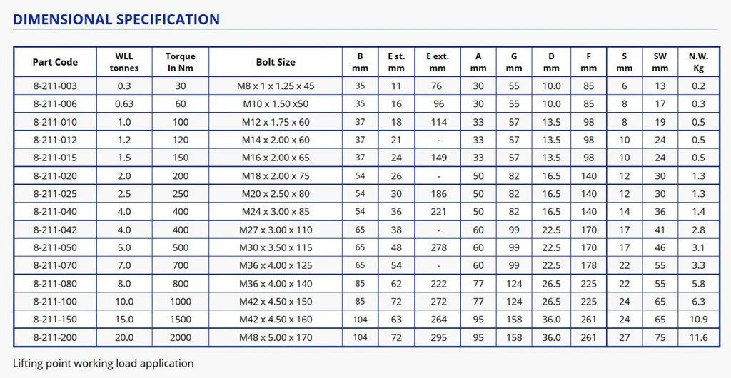 Cool Crosby Wire Rope Sling Capacity Chart Ideas - Electrical ...
