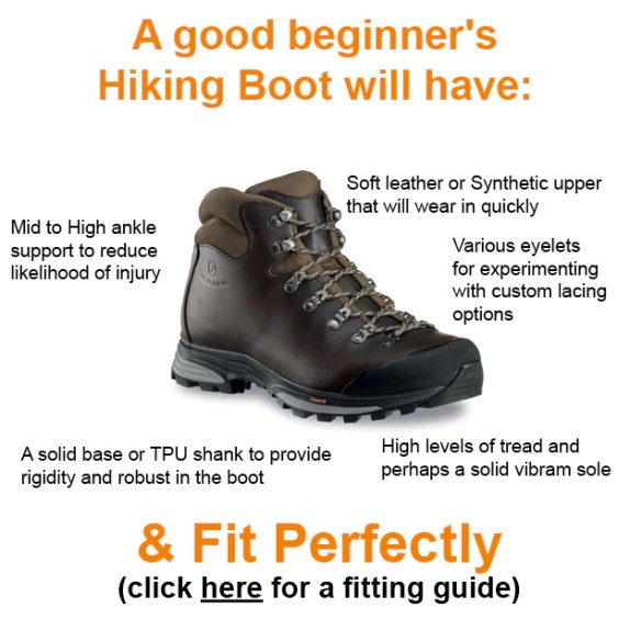 Beginners hiking boot fitting guide