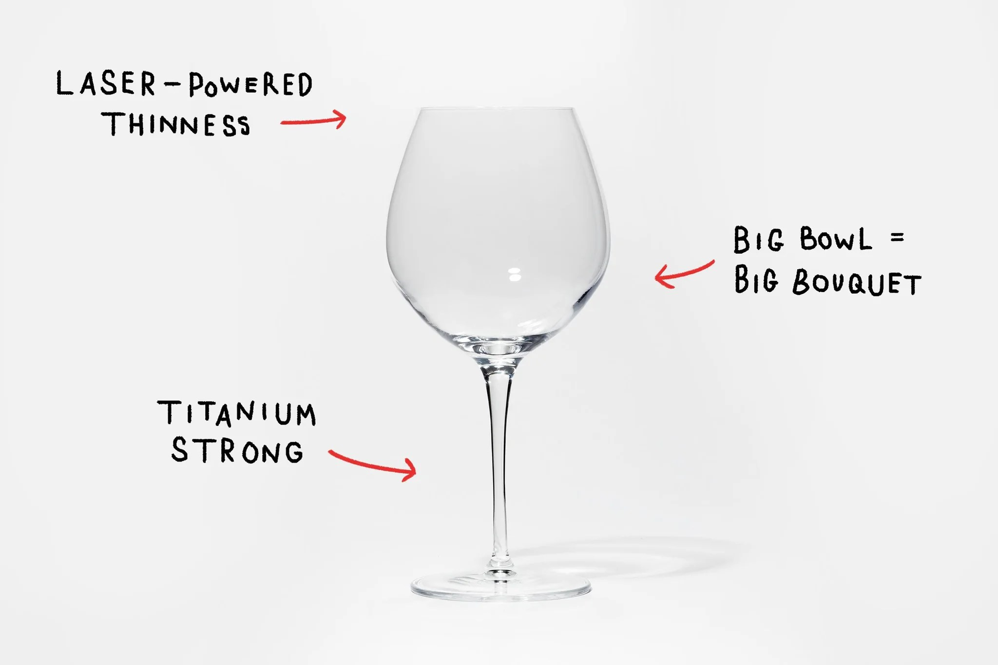 anatomy of a glass and why it matters