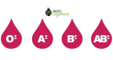 Adelgaza según tu tipo de sangre