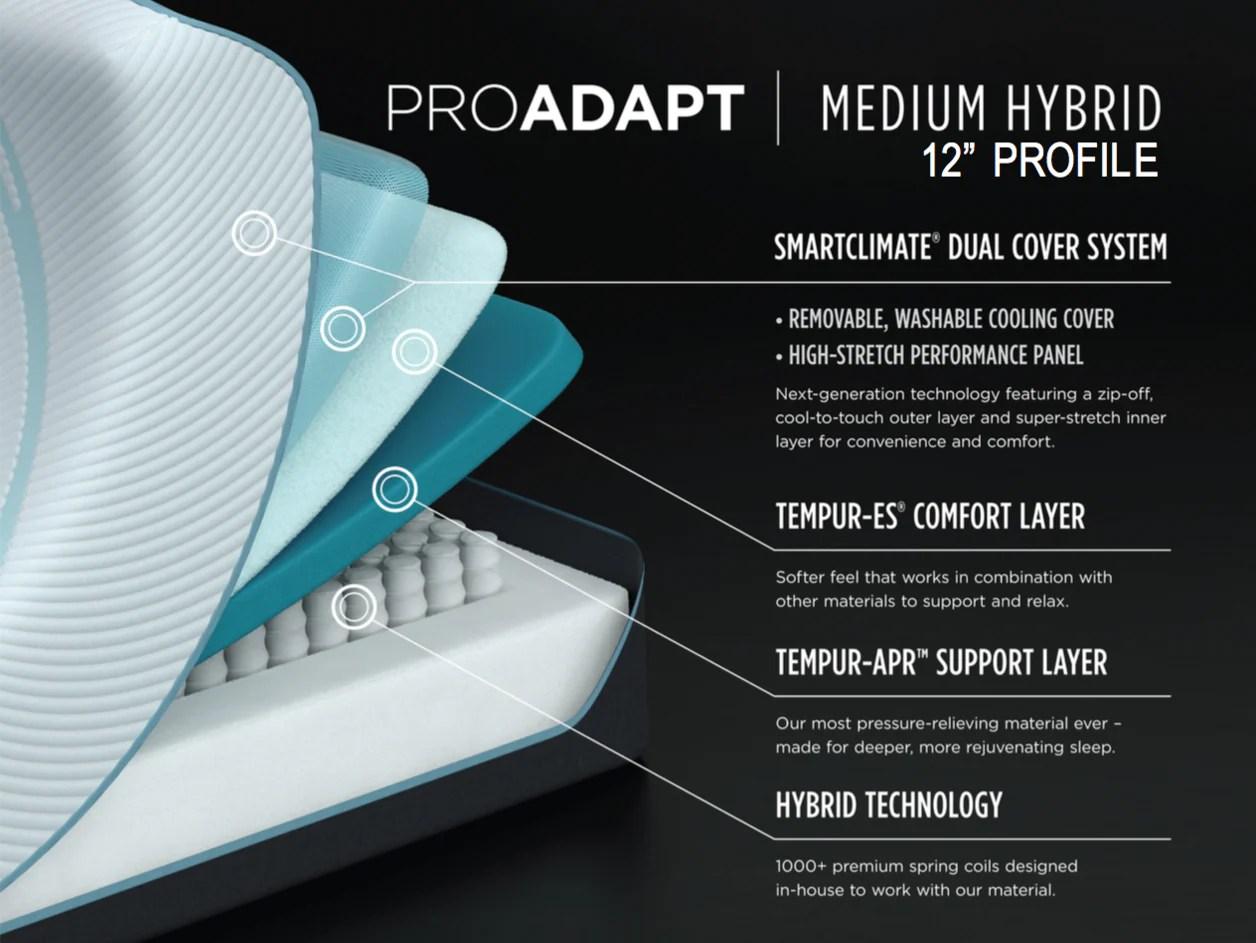 tempurpedic pro adapt medium hybrid mattress
