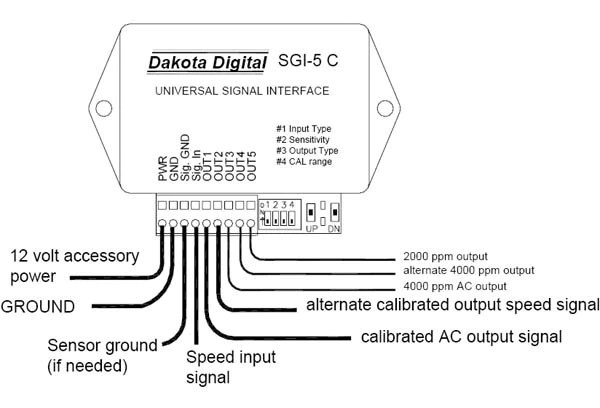 Dakota Digital SGI5E – Grannas Racing