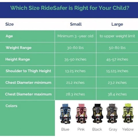 RideSafer which size guide