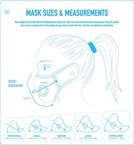 cambridge mask sizing