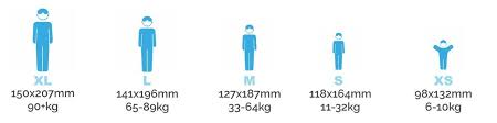 sizing chart as people