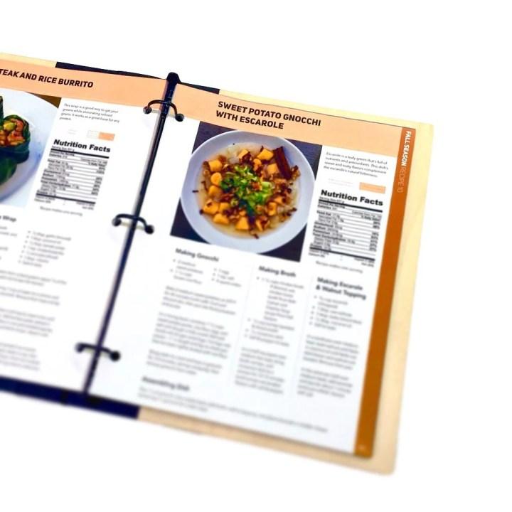 tb12 nutrition manual recipes | kikielpiji