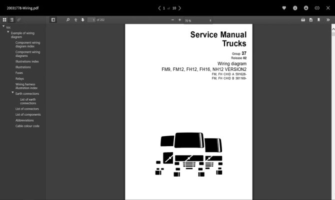 volvo trucks wiring diagrams full pdf collection  – the