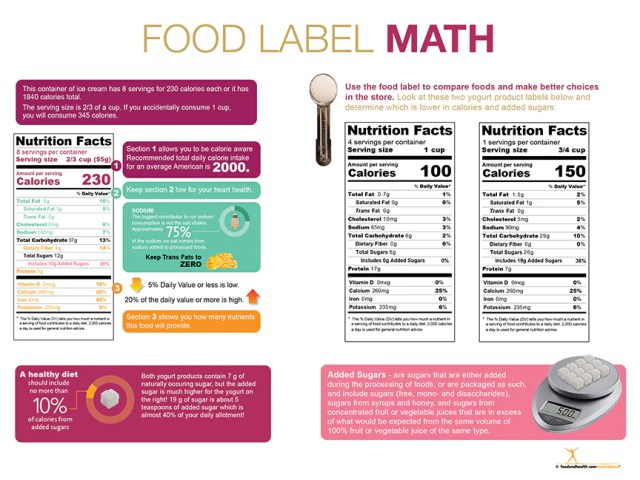 Food Label Math Banner 48